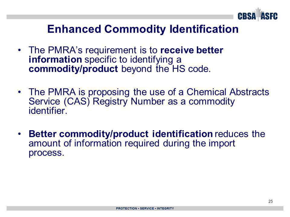 Enhanced Commodity Identification