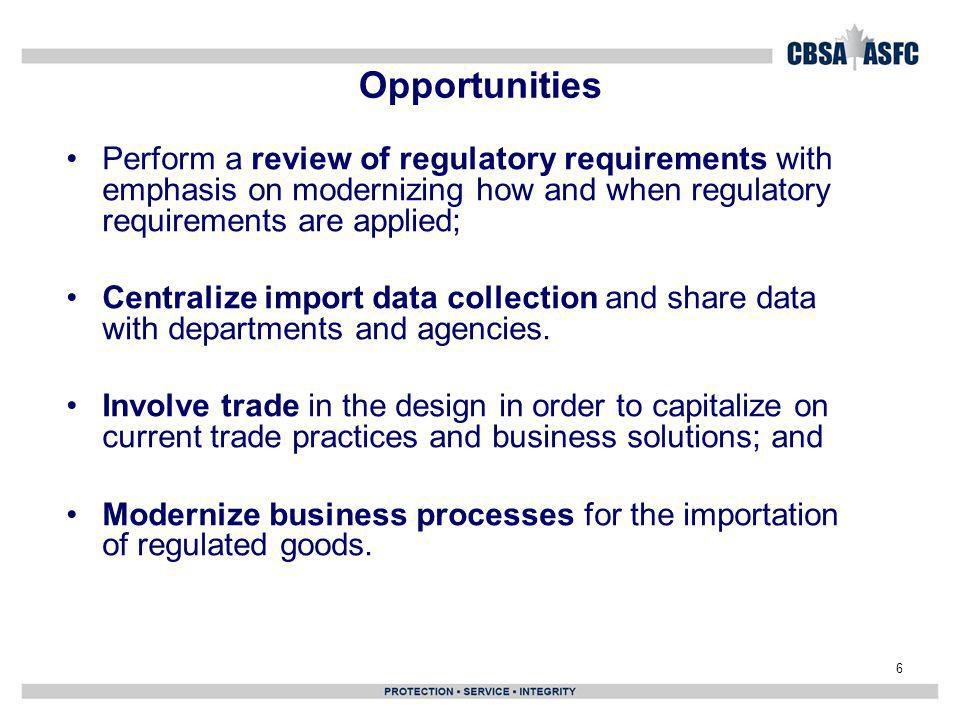 Opportunities Perform a review of regulatory requirements with emphasis on modernizing how and when regulatory requirements are applied;