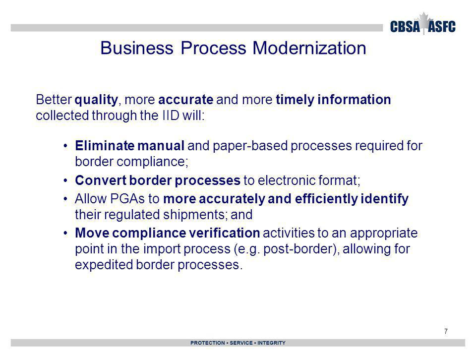 Business Process Modernization