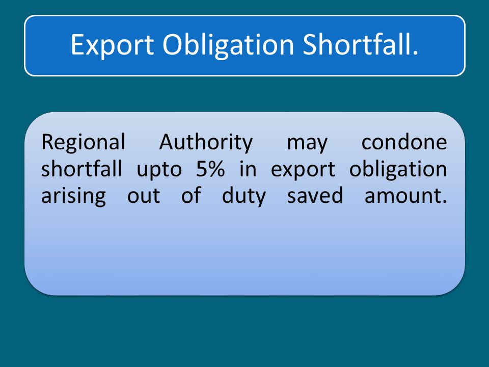 Export Obligation Shortfall.