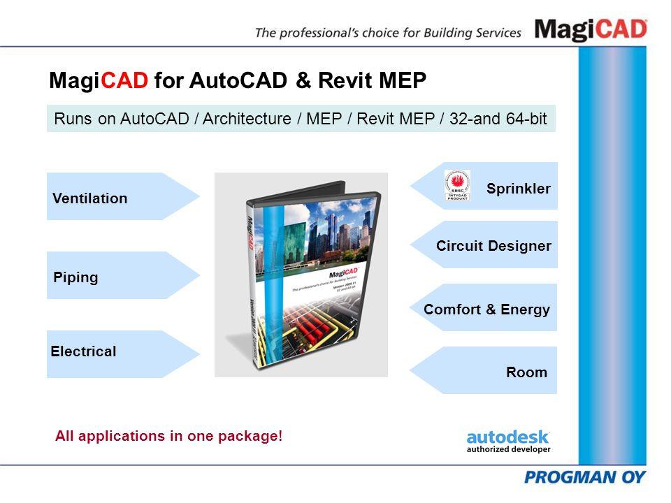 MagiCAD for AutoCAD & Revit MEP
