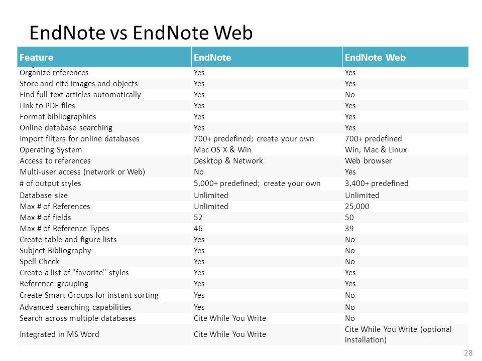 EndNote vs EndNote Web (http://www.myendnoteweb.com)