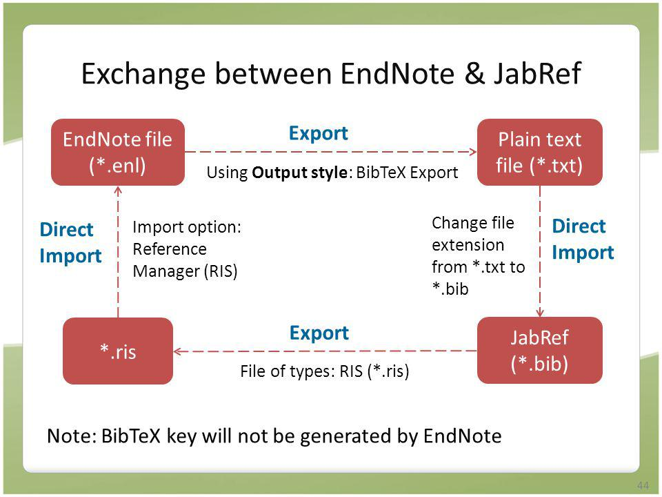 Exchange between EndNote & JabRef