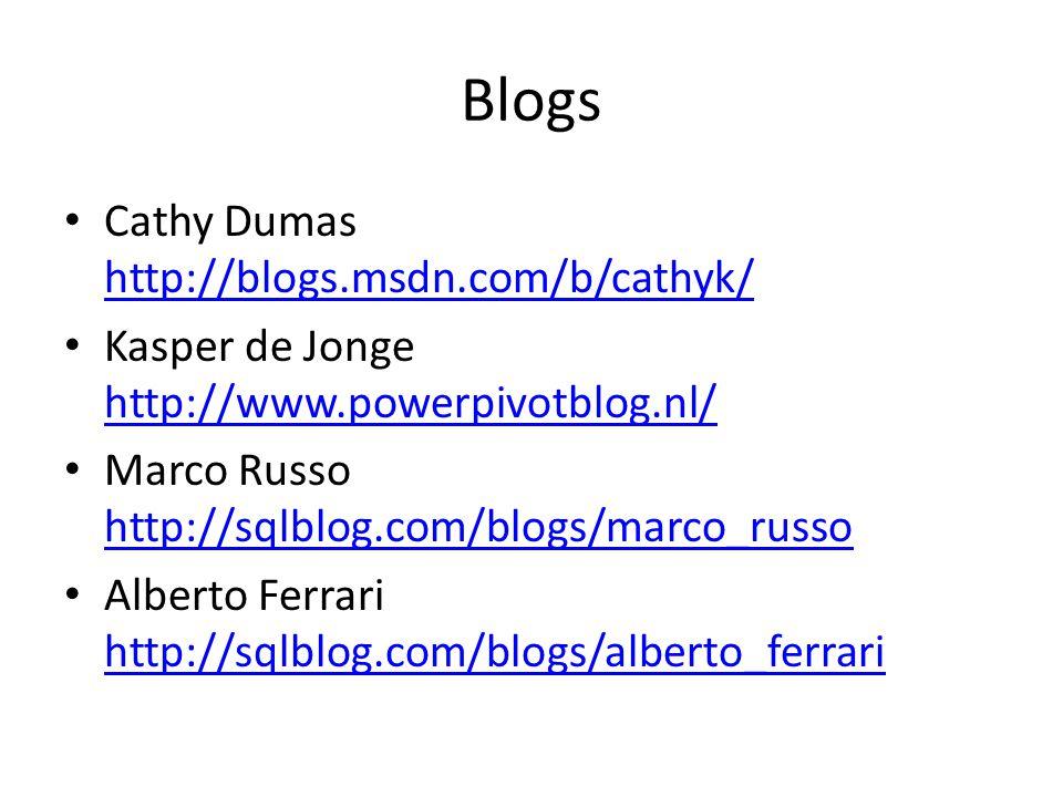 Blogs Cathy Dumas http://blogs.msdn.com/b/cathyk/