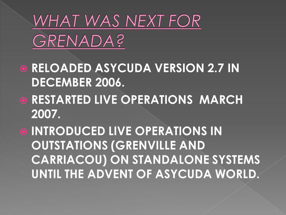 WHAT WAS NEXT FOR GRENADA