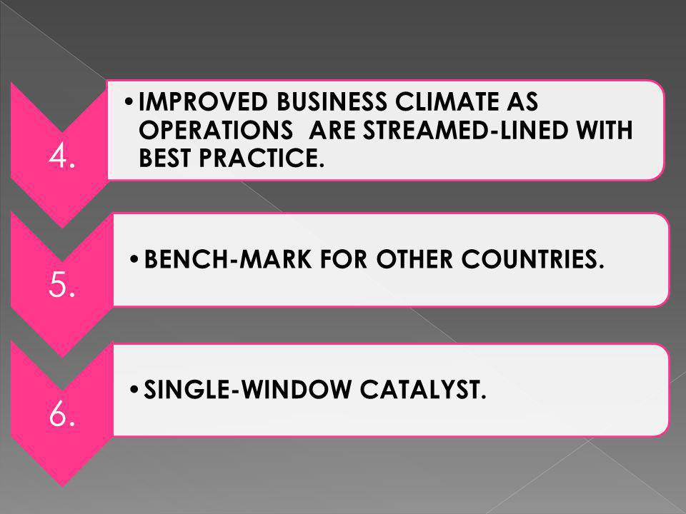 4. IMPROVED BUSINESS CLIMATE AS OPERATIONS ARE STREAMED-LINED WITH BEST PRACTICE. 5. BENCH-MARK FOR OTHER COUNTRIES.