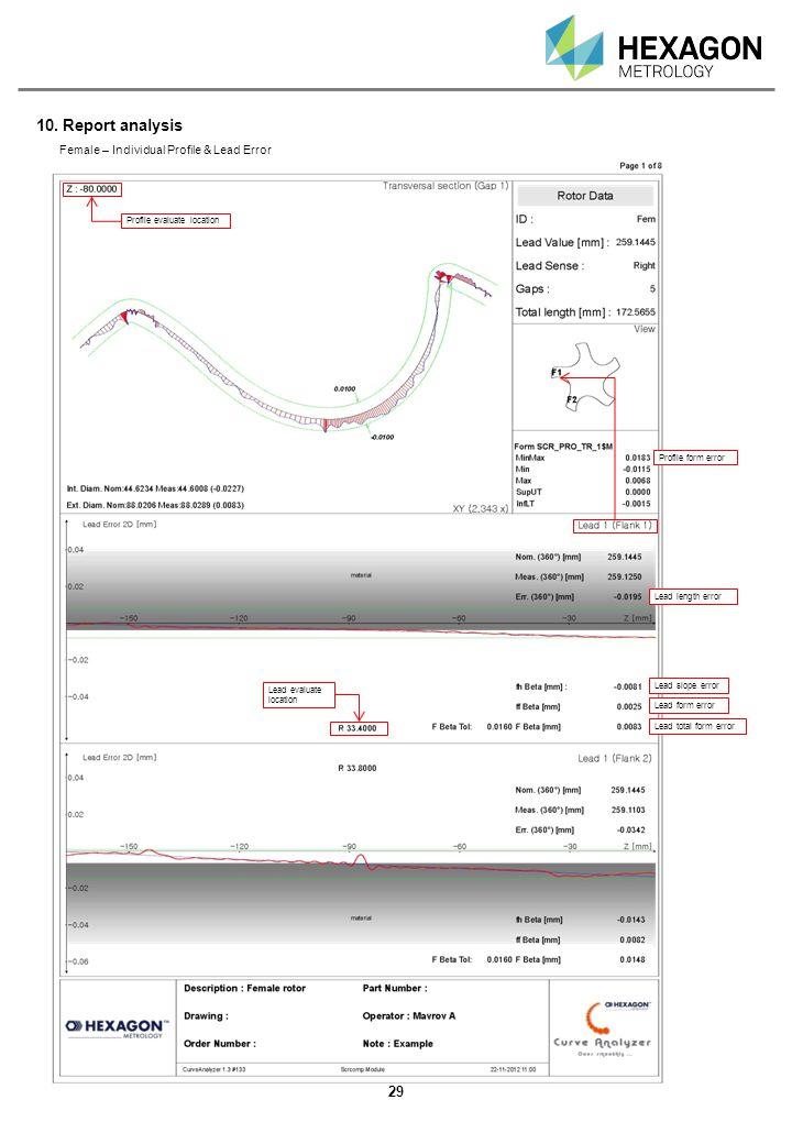10. Report analysis . Female – Full Profile , Lead , Pitch Error