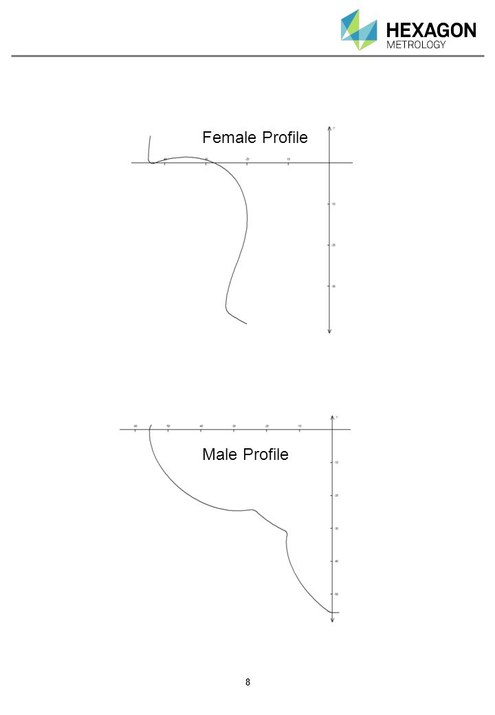 4. Create helical vector ※ In case imported nominal profile from a 3D CAD model, there might be ni need of create helical vector.