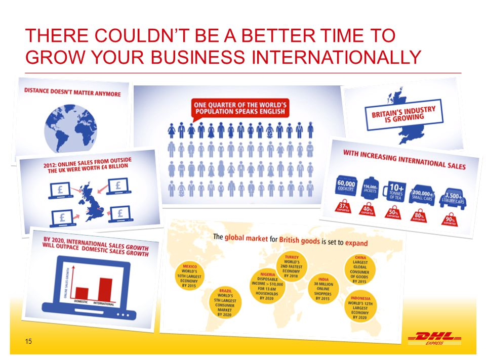 THERE COULDN'T BE A BETTER TIME TO GROW YOUR BUSINESS INTERNATIONALLY
