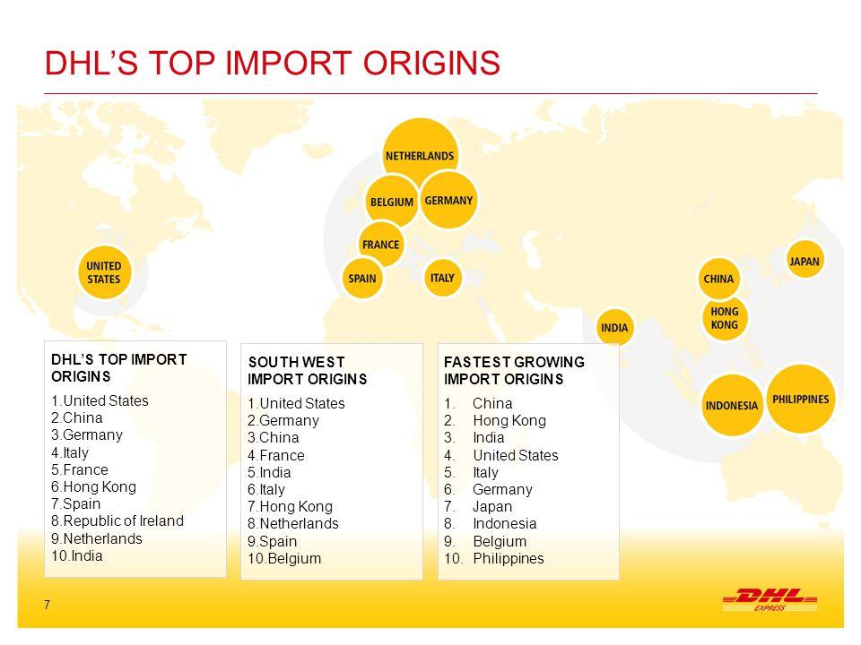 DHL'S TOP IMPORT ORIGINS