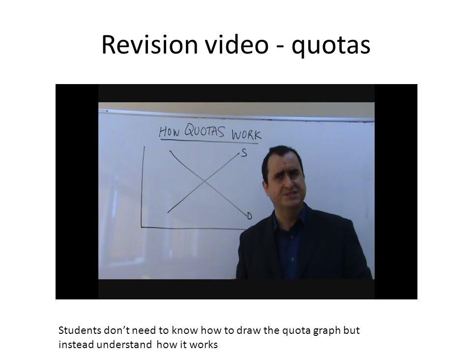 Revision video - quotas
