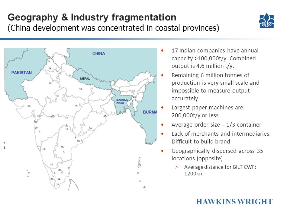 Geography & Industry fragmentation