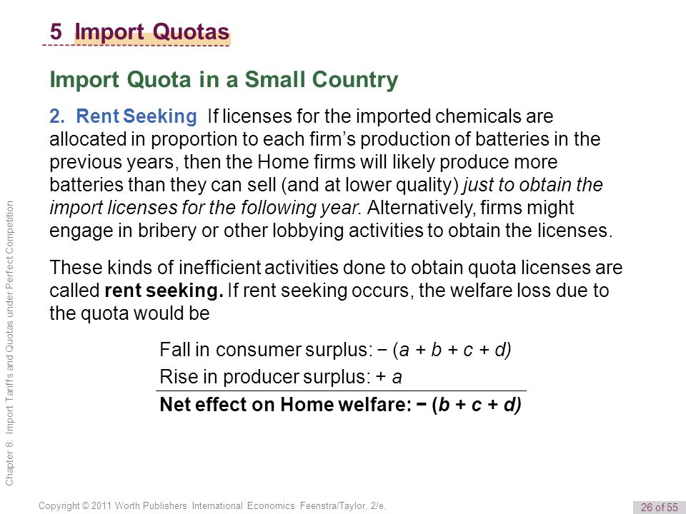 Import Quota in a Small Country