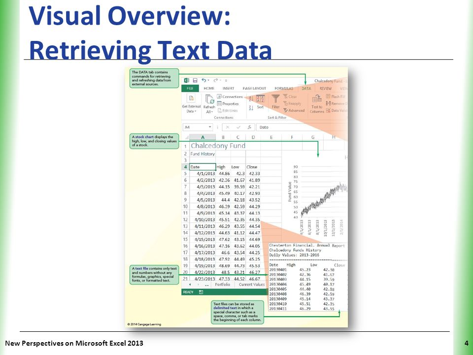 Visual Overview: Retrieving Text Data