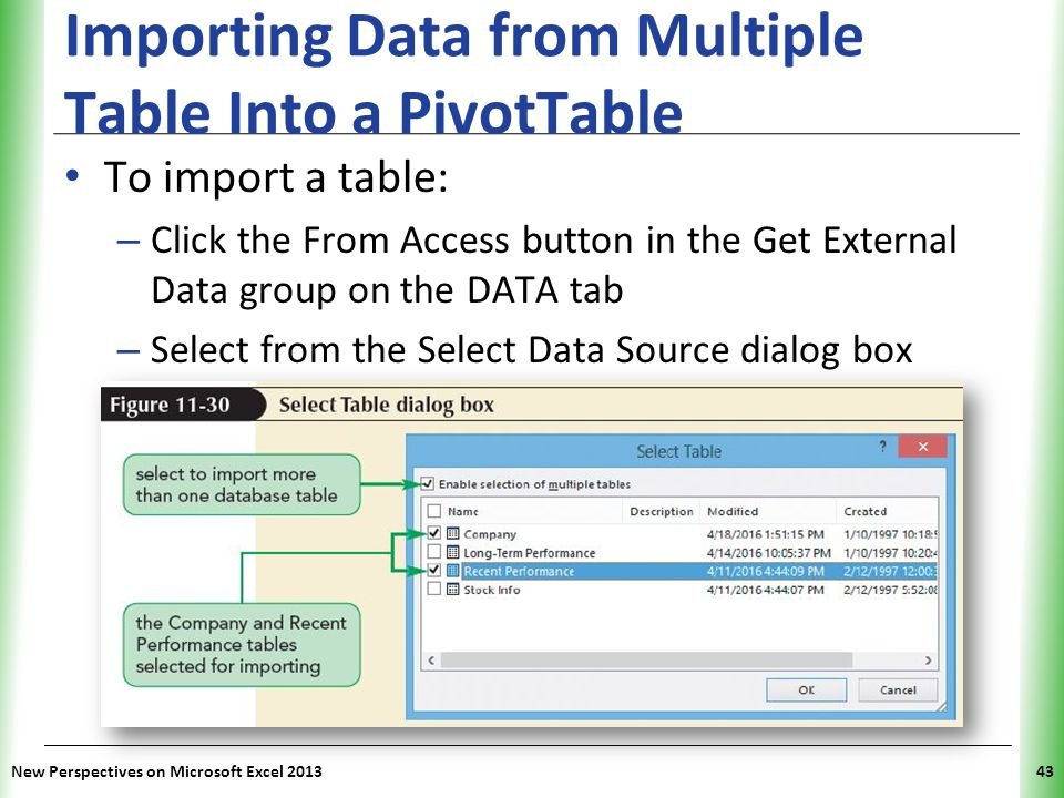 Importing Data from Multiple Table Into a PivotTable
