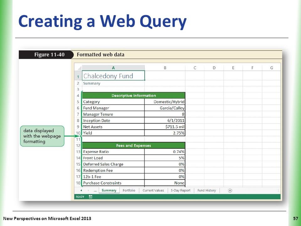 Creating a Web Query New Perspectives on Microsoft Excel 2013