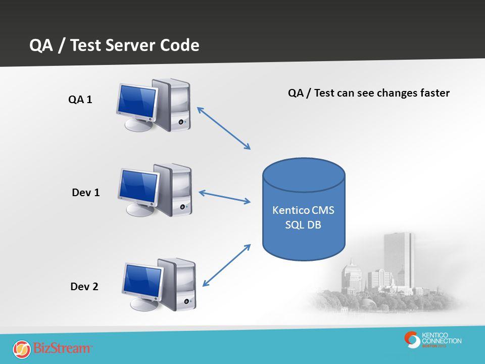 QA / Test Server Code QA / Test can see changes faster QA 1