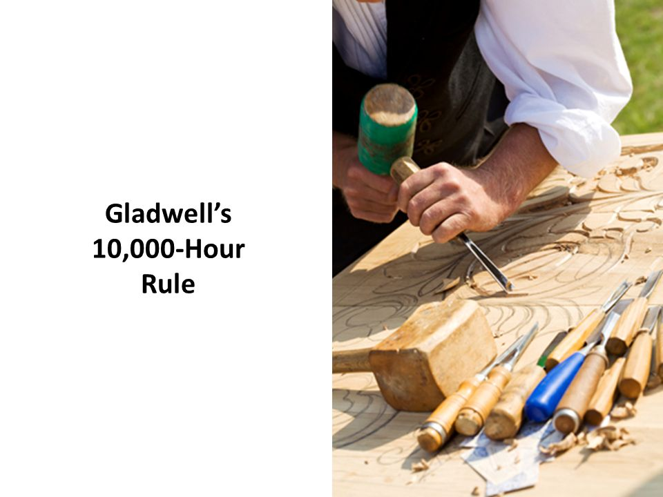 Gladwell's 10,000-Hour Rule Goal 3