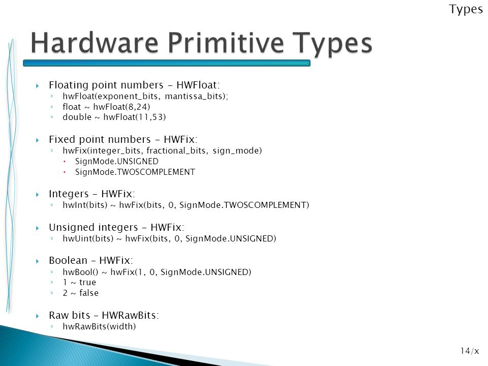 Hardware Primitive Types
