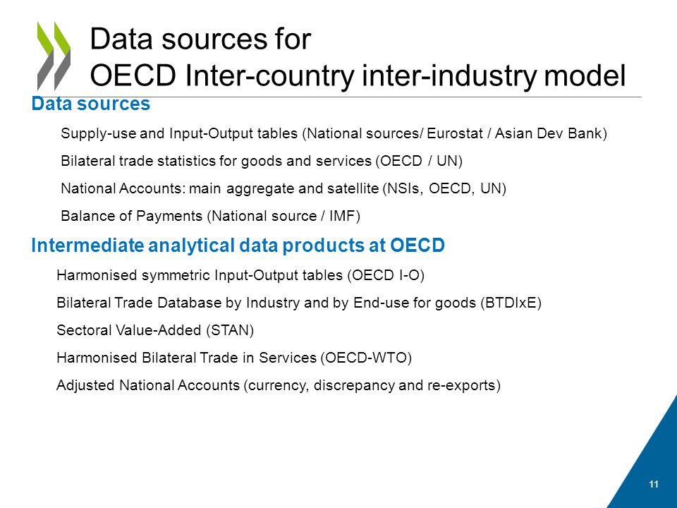Data sources for OECD Inter-country inter-industry model