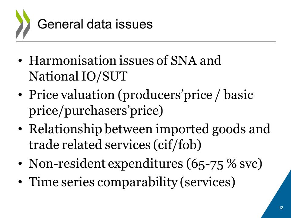 General data issues Harmonisation issues of SNA and National IO/SUT. Price valuation (producers'price / basic price/purchasers'price)