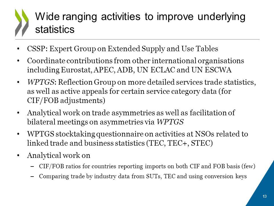 Wide ranging activities to improve underlying statistics