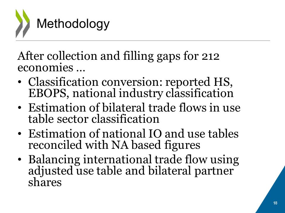 Methodology After collection and filling gaps for 212 economies …