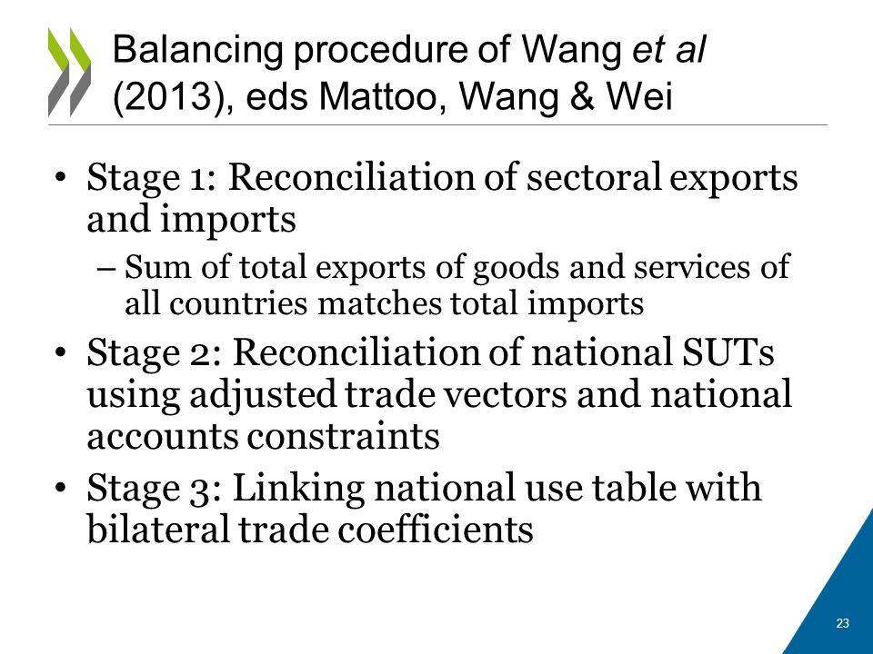 Balancing procedure of Wang et al (2013), eds Mattoo, Wang & Wei