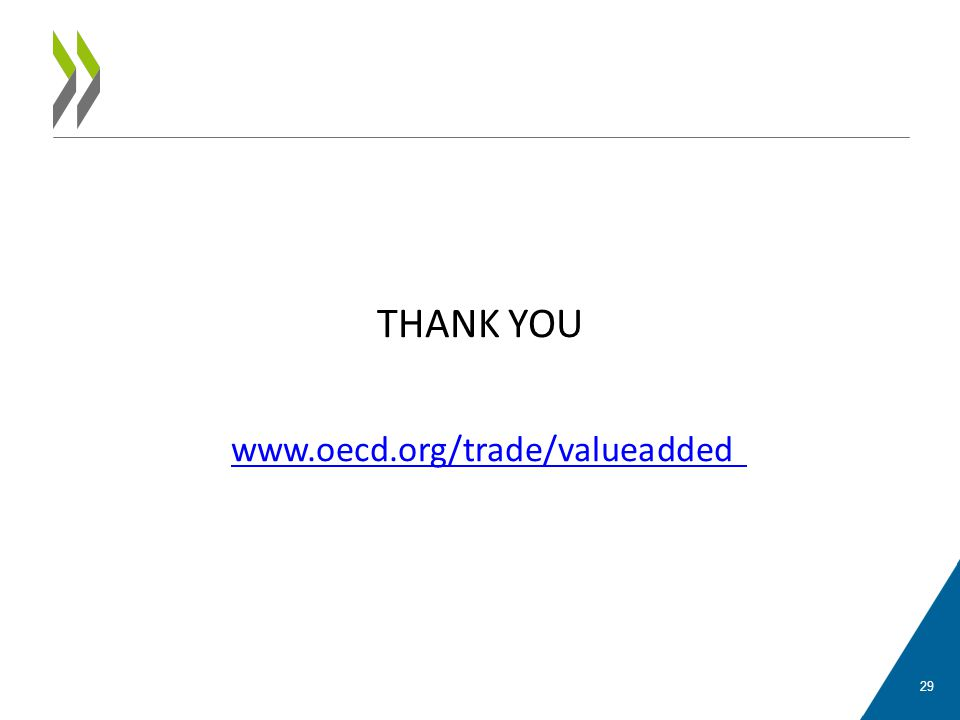 THANK YOU www.oecd.org/trade/valueadded