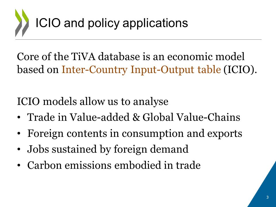 ICIO and policy applications