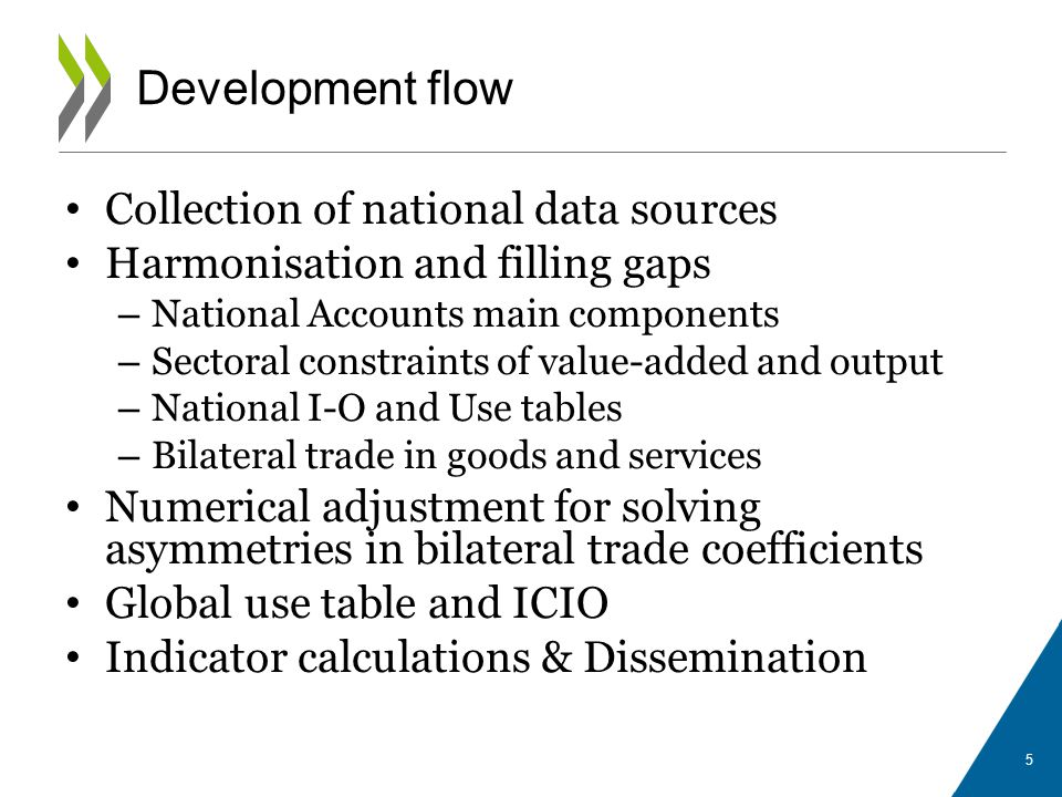 Development flow Collection of national data sources