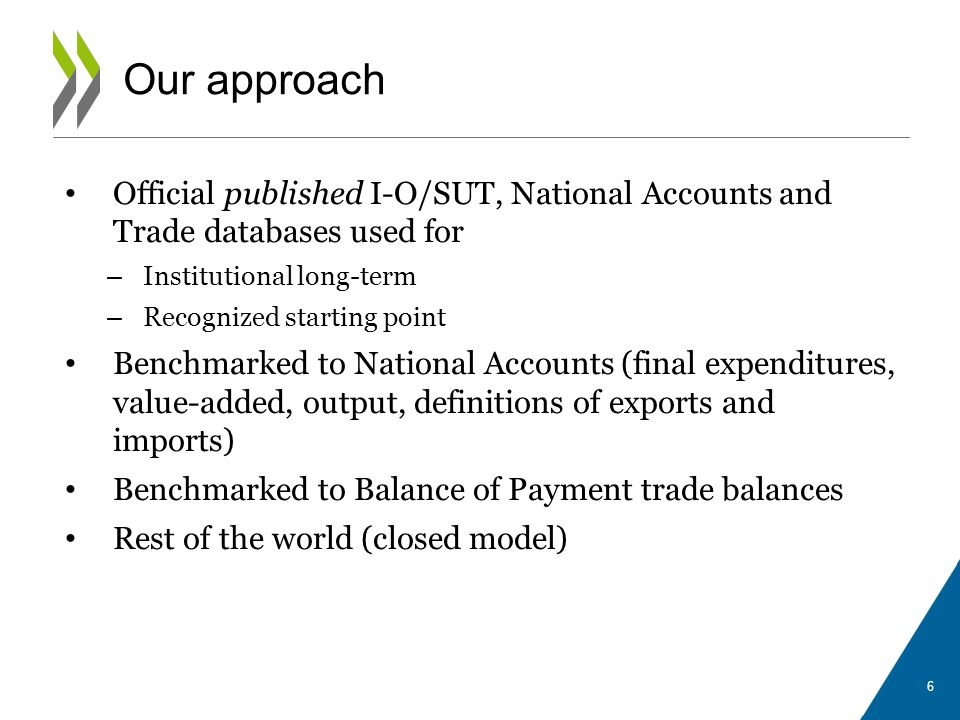 Our approach Official published I-O/SUT, National Accounts and Trade databases used for. Institutional long-term.
