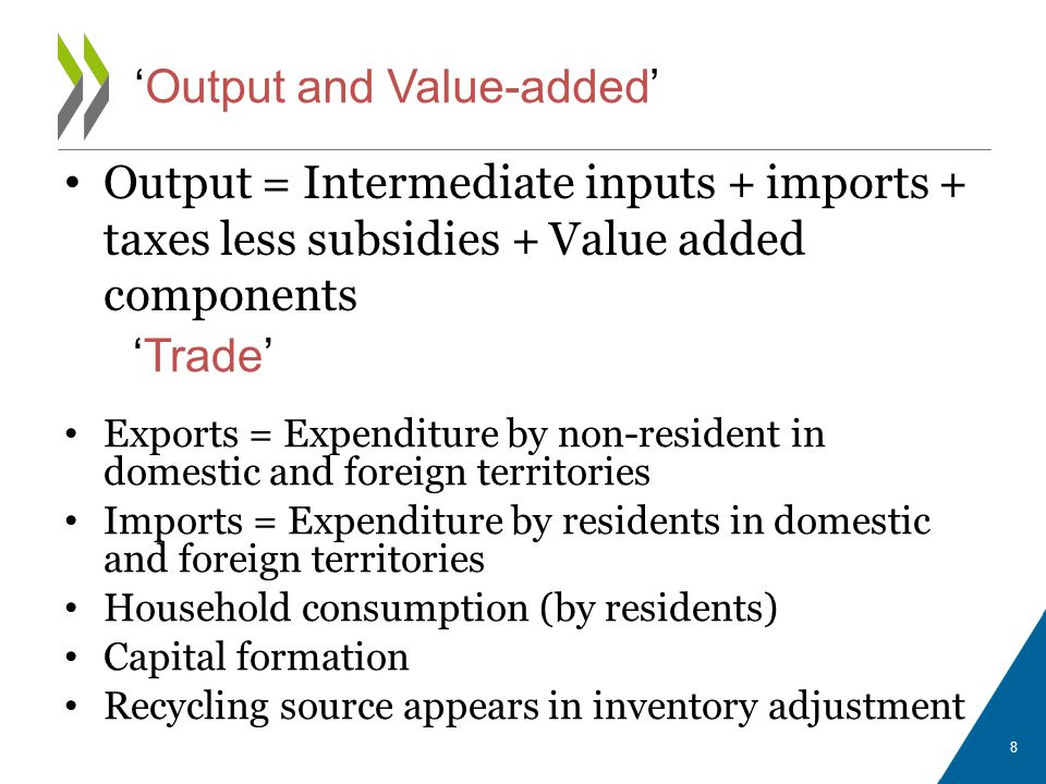 'Output and Value-added'