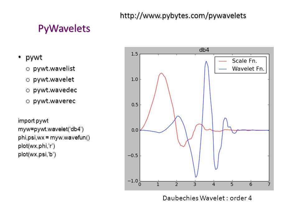 PyWavelets http://www.pybytes.com/pywavelets pywt pywt.wavelist