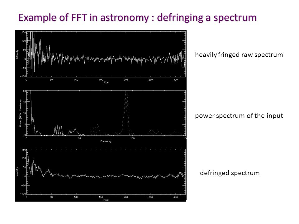 Example of FFT in astronomy : defringing a spectrum