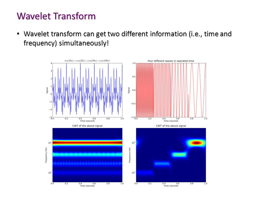 Wavelet Transform Wavelet transform can get two different information (i.e., time and frequency) simultaneously!