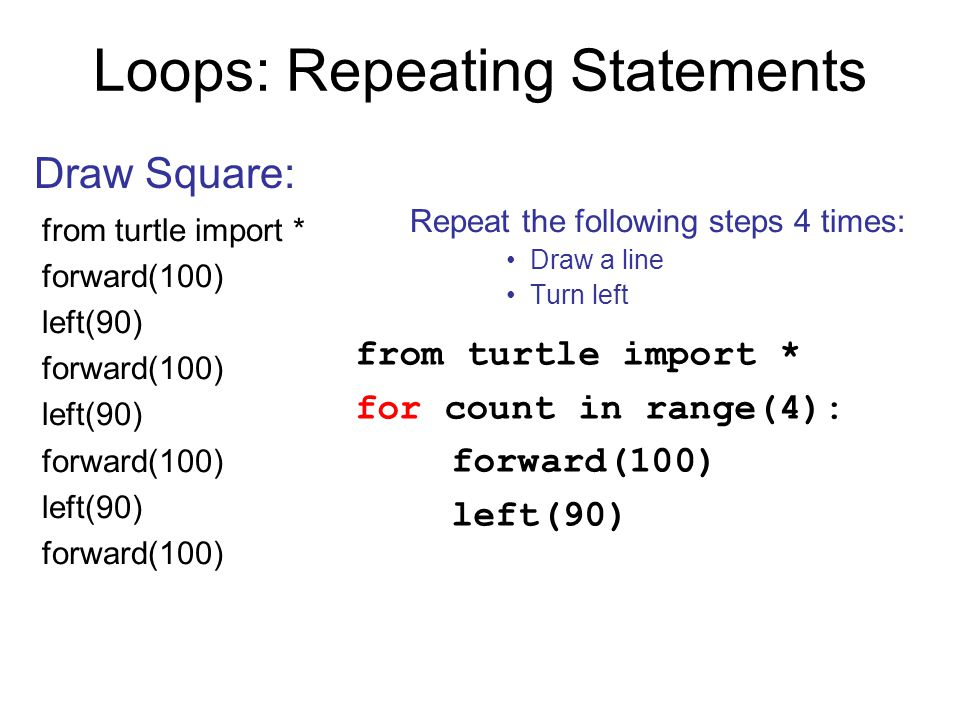 Loops: Repeating Statements