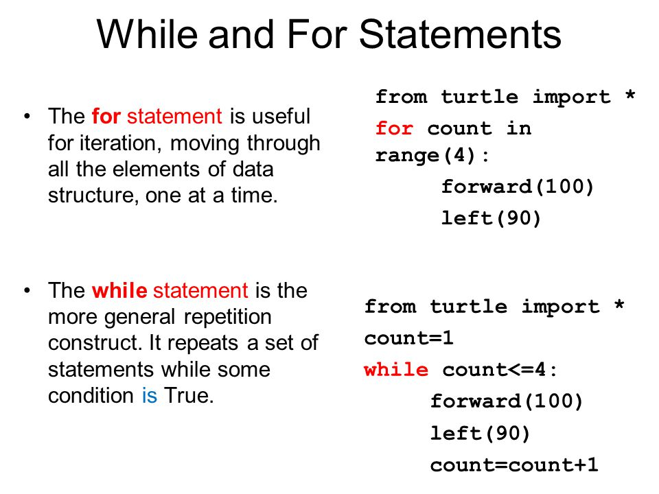 While and For Statements