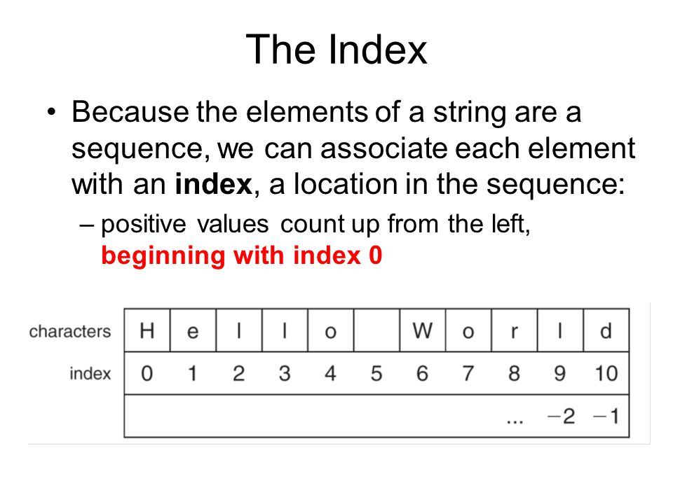 The Index Because the elements of a string are a sequence, we can associate each element with an index, a location in the sequence: