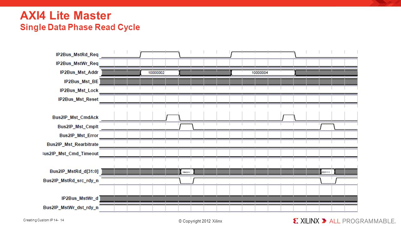 AXI4 Lite Master Single Data Phase Read Cycle