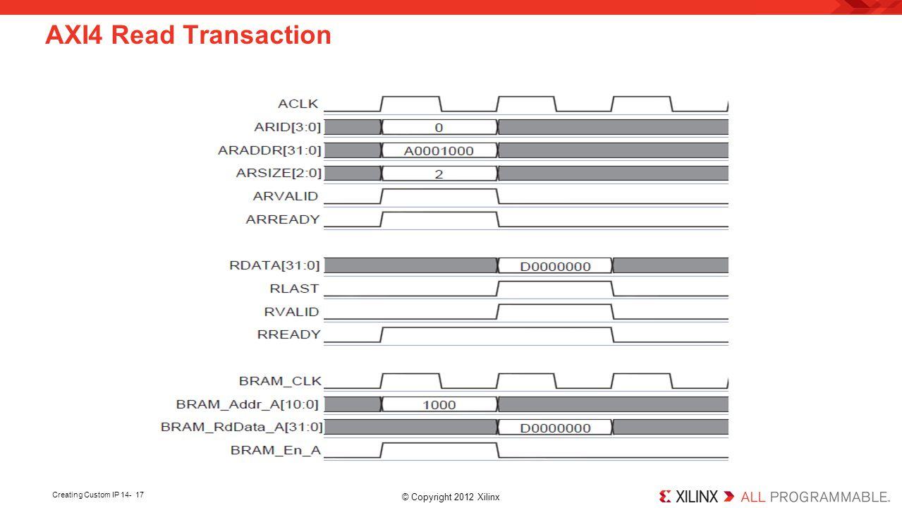 AXI4 Read Transaction © Copyright 2012 Xilinx
