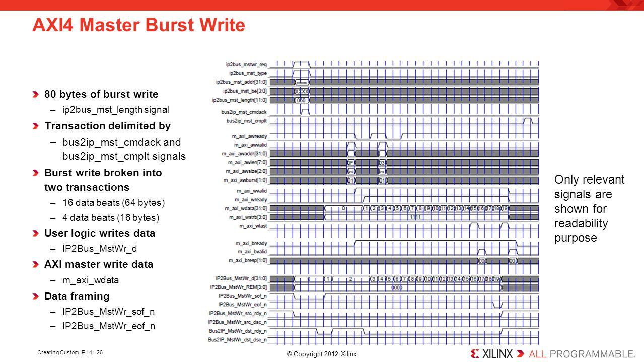 AXI4 Master Burst Write 80 bytes of burst write. ip2bus_mst_length signal. Transaction delimited by.