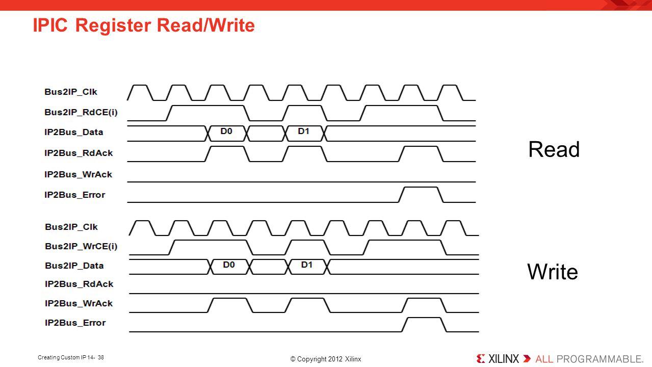 IPIC Register Read/Write