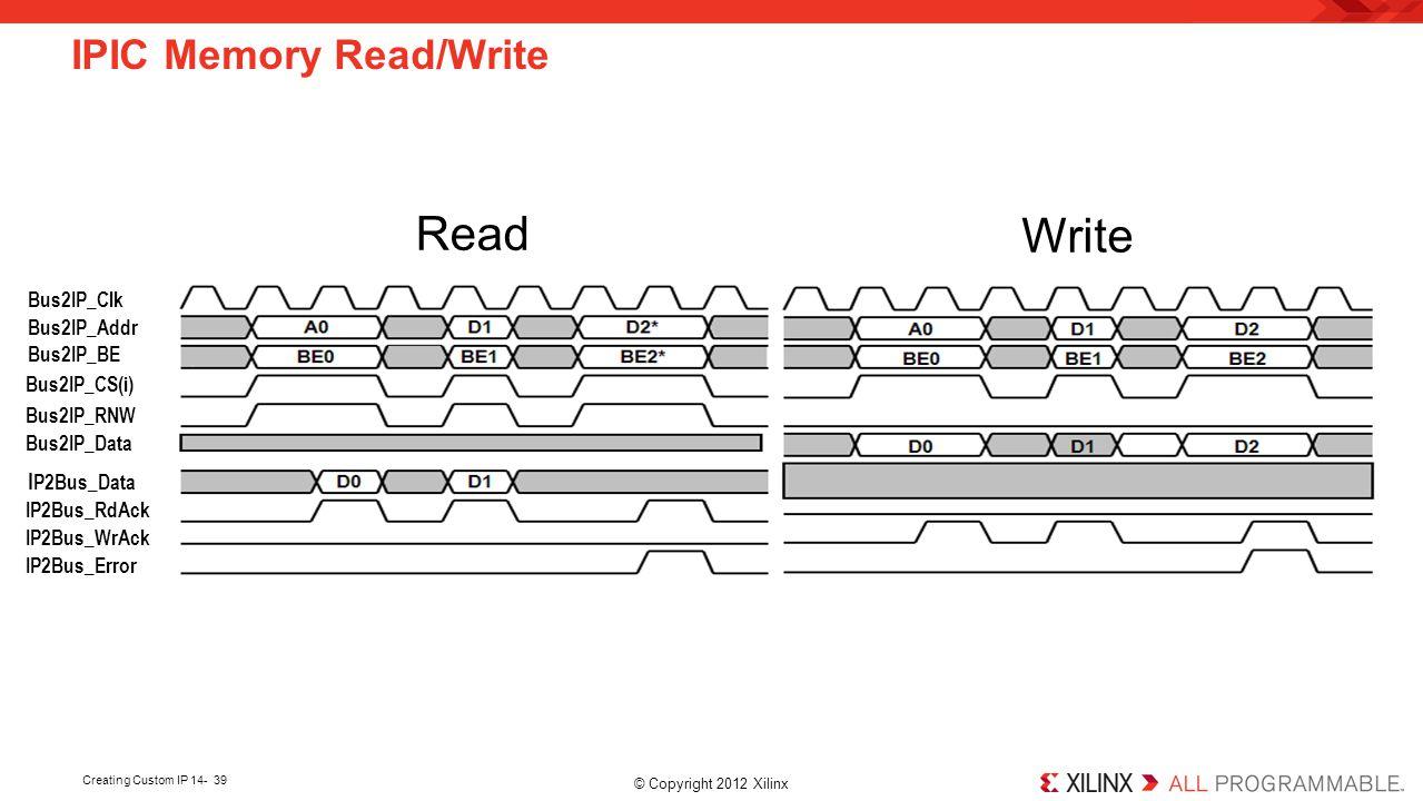 IPIC Memory Read/Write