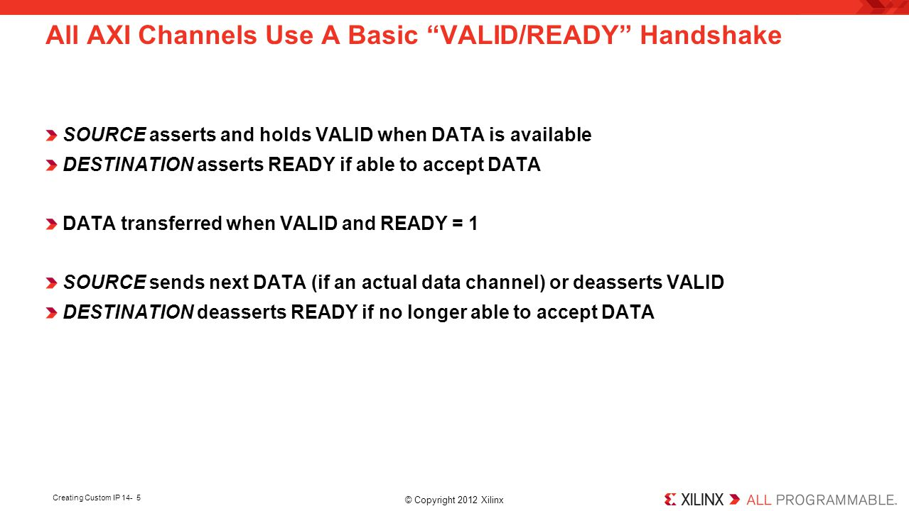 All AXI Channels Use A Basic VALID/READY Handshake
