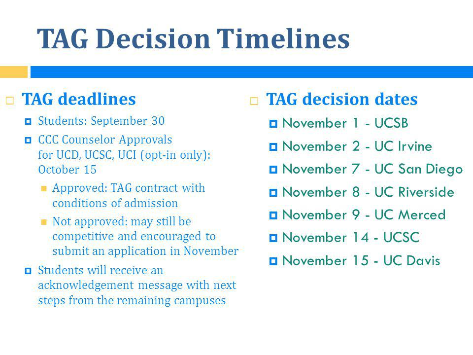 TAG Decision Timelines