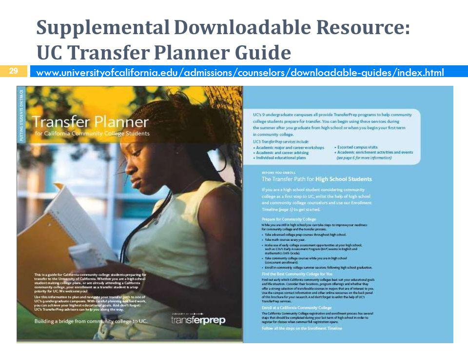 Supplemental Downloadable Resource: UC Transfer Planner Guide