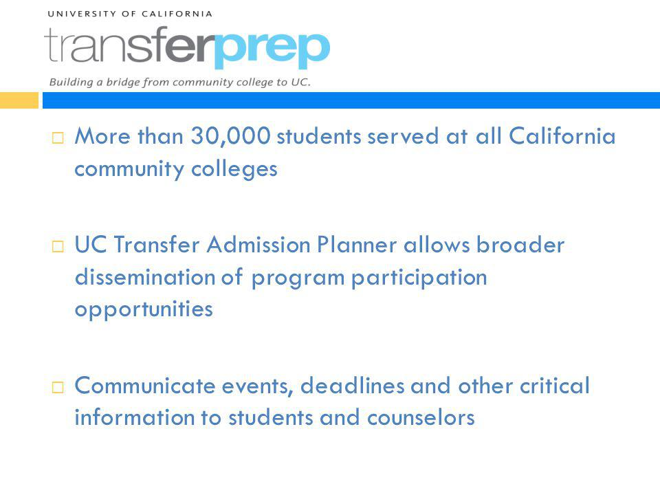 More than 30,000 students served at all California community colleges