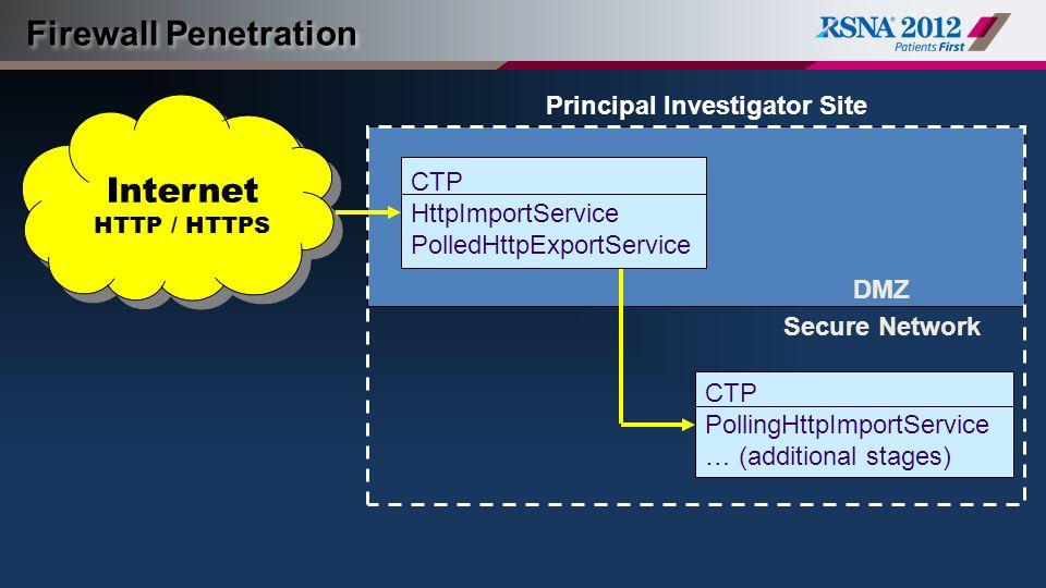 Firewall Penetration Internet Principal Investigator Site DMZ CTP