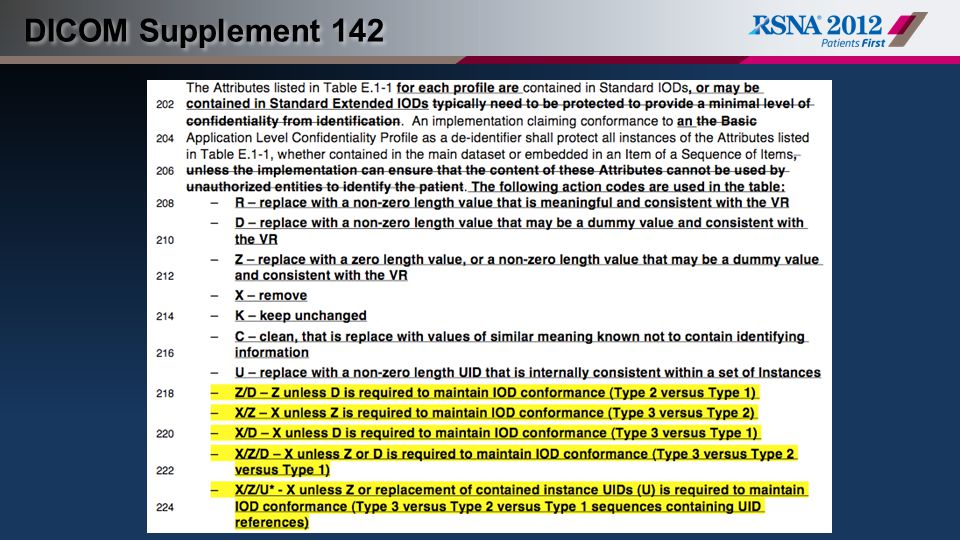 DICOM Supplement 142 (Content slide, color option 1)